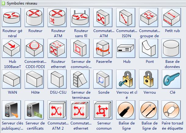 Symboles de diagramme de réseau logique