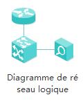Diagramme de réseau logique