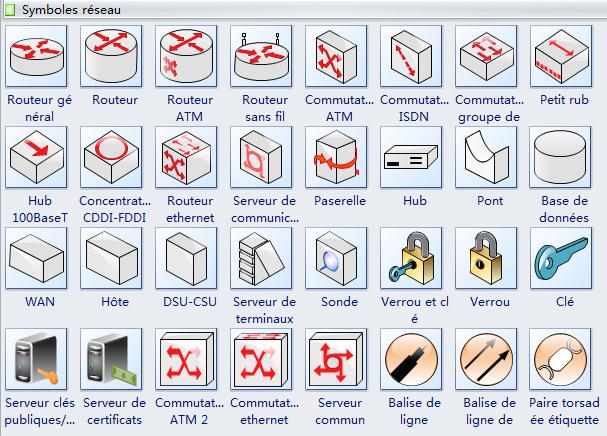 Symboles de réseau logique