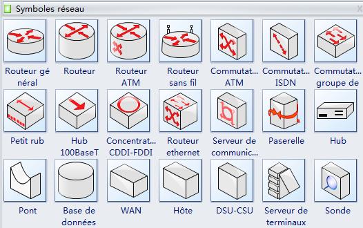 symboles de réseau