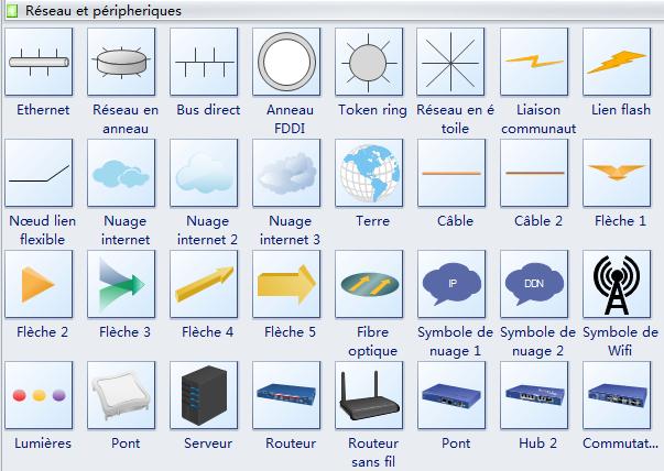Symboles de diagramme de réseau détaillé