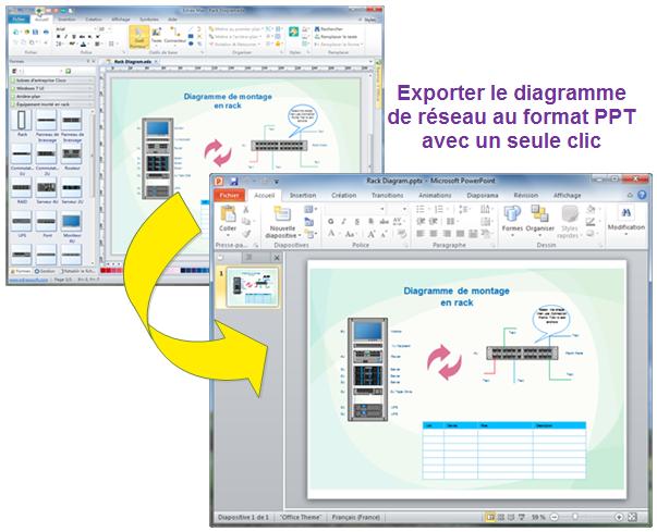 Diagramme de réseau sous PowerPoint