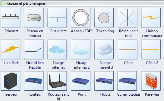 Formes - Diagramme d'application de réseau