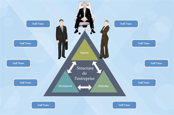 Organigramme de structure d'entreprise