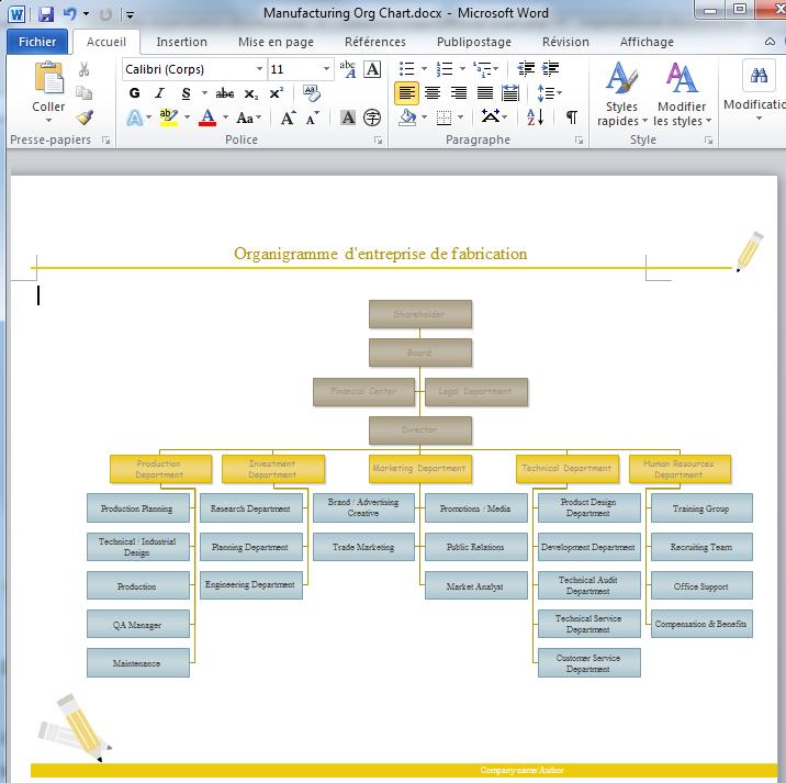 Organigramme d 39 entreprise de fabrication - Comment faire organigramme open office ...