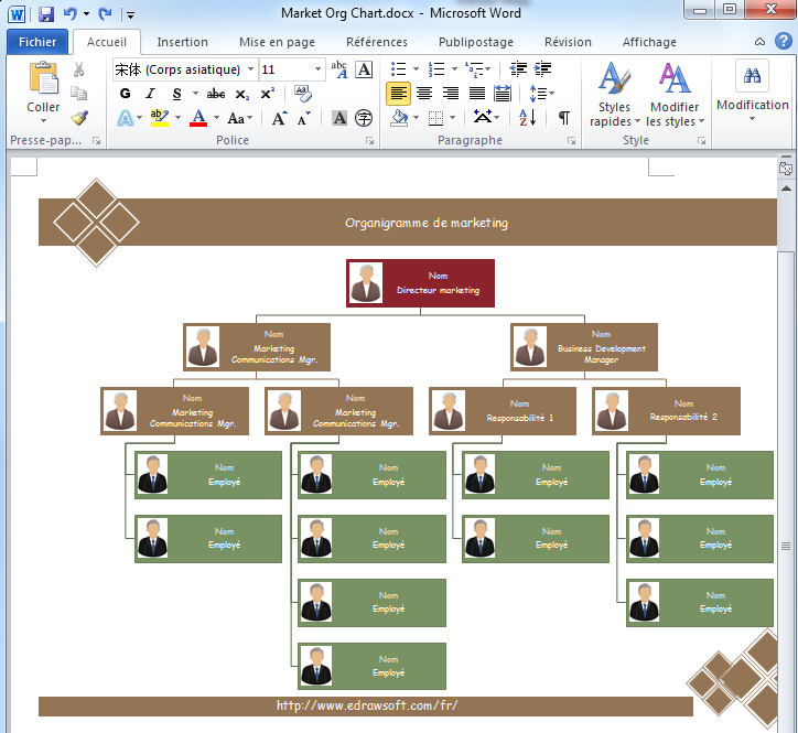 Faire un organigramme de marketing l 39 aide d 39 edraw - Comment faire un organigramme open office ...
