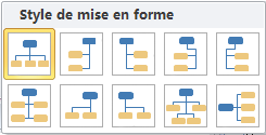 Modèle d'organigramme - Structure de châssis