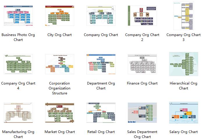modele d'organigramme
