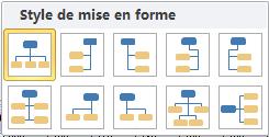 Style de mise en page d'organigramme