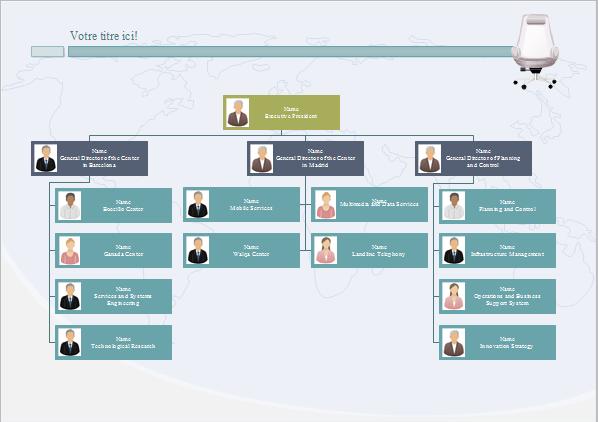 Organigramme du personnel d'entreprise