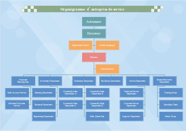 Organigramme d'entreprise de service