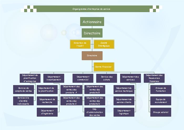 organigramme d 39 entreprise de prestataire de service