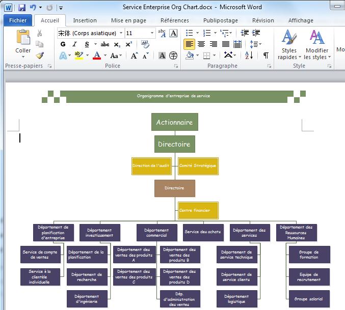 Organigramme entreprise - Organigramme hierarchique open office ...