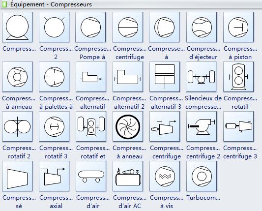 Symboles de processus et d'instrumentation - Équipement 2