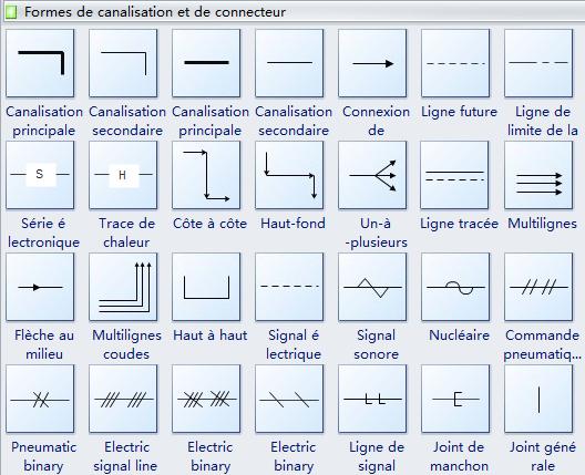 Symboles de processus et d'instrumentation - Liens de tuyauterie