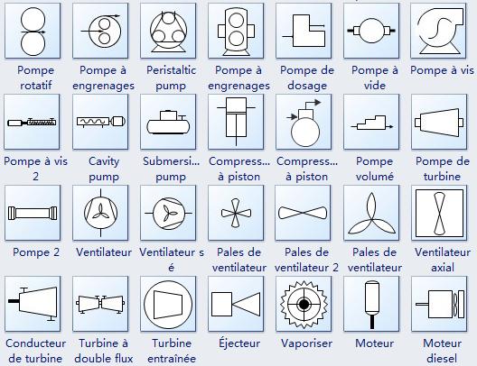 Symboles de processus et d'instrumentation - Équipement 3