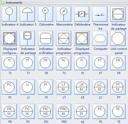 Symboles de processus et d'instrument - Instruments