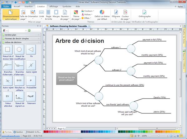 Logiciel d'arbre de décision