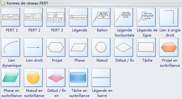 pert-chart-symbols.php
