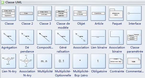 Symboles de diagramme de classe UML