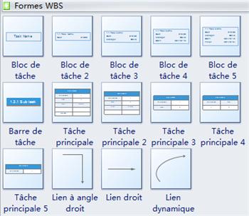 Symboles de diagramme WBS