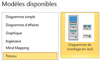 Modèle de diagramme de montage en rack