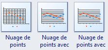 Nuage de points (X,Y)