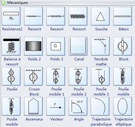Symboles de physique - mécaniques