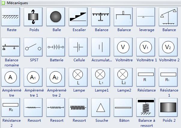 Symboles de la mécanique physique