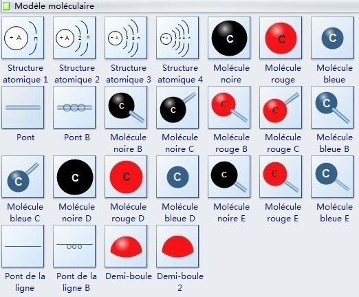 Symboles de modèle moléculaire