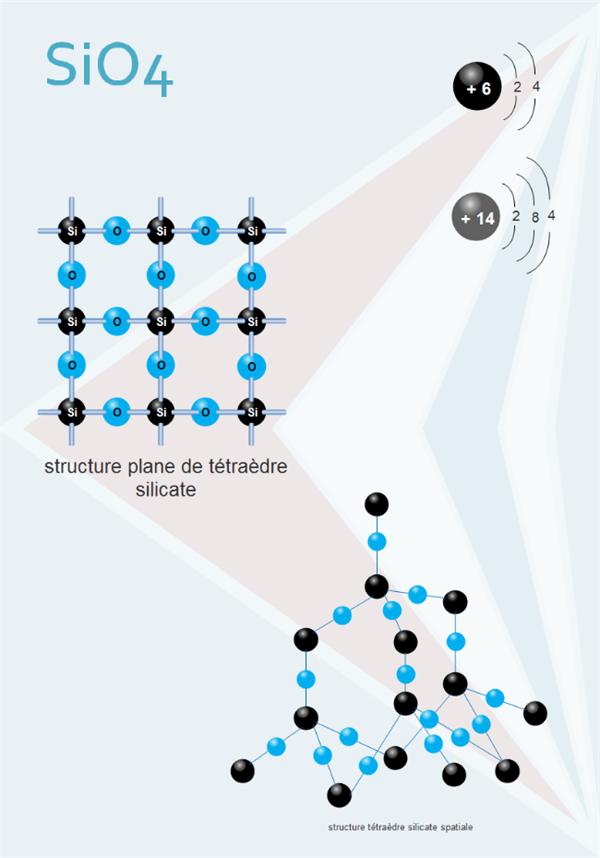 diagramme de modèle moléculaire chimique