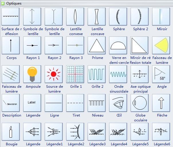 Symboles d'optique géométrique