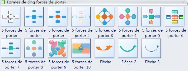 Symboles de modèle de cinq forces de porter