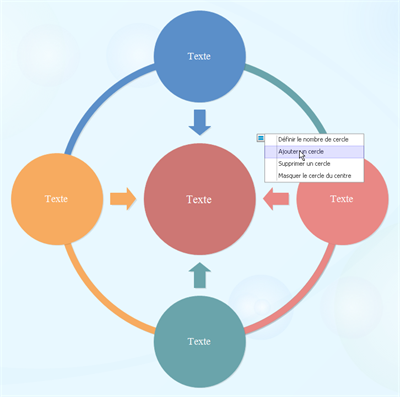 Définition de modèle de cinq forces de porter