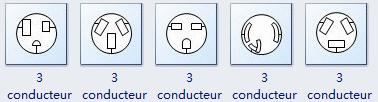 Symboles de conducteur