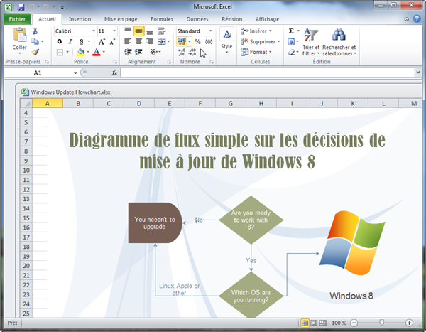 Diagramme de flux simple sous MS Excel