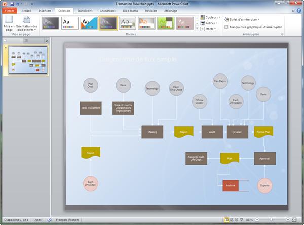 Diagramme de flux sous PowerPoint
