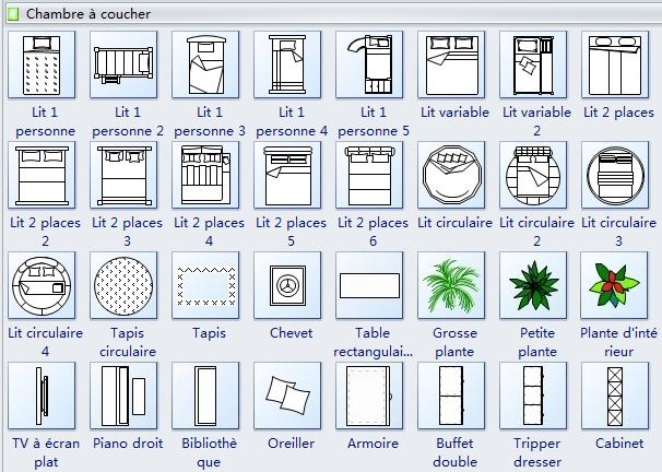 Symboles de plan d'étage