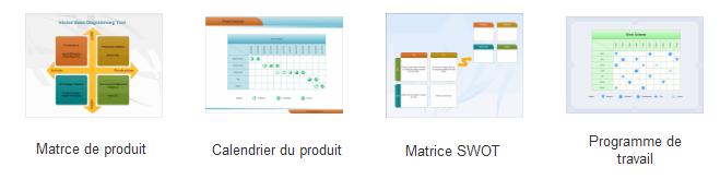 Autres exemples de diagramme de matrice