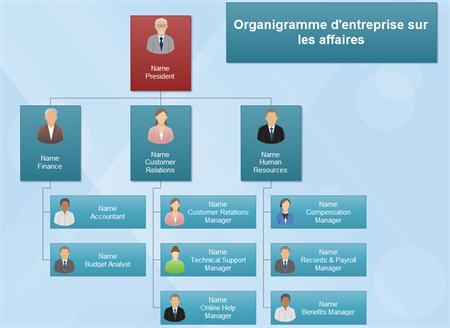Modele organigramme powerpoint gratuit document online for Organigramme online