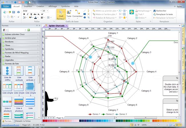 Logiciel graphique en radar