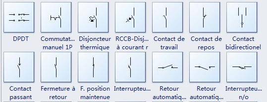 Symboles de commutateur