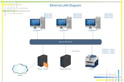 LAN sans fil