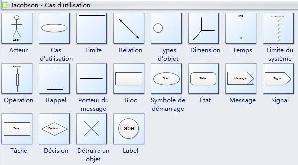 Symboles de cas d'utilisation Jacobson