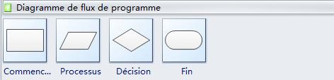 Symboles de diagramme de flux de programme
