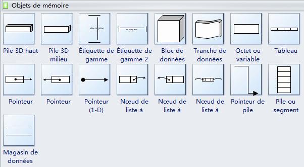 Symboles de structure du programme
