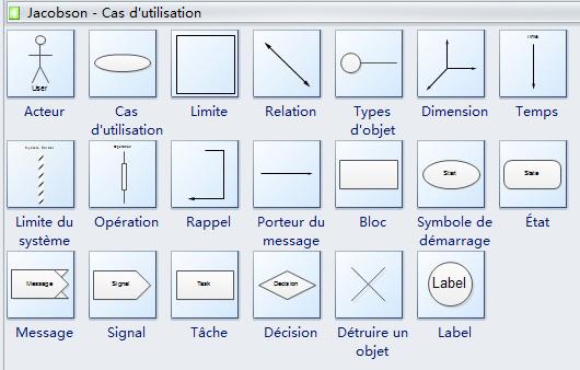 Symboles de cas d'utlisation Jacobson