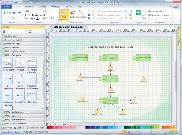 C'est quoi le diagramme de composants - UML