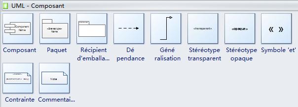 Symboles de diagramme de composants UML