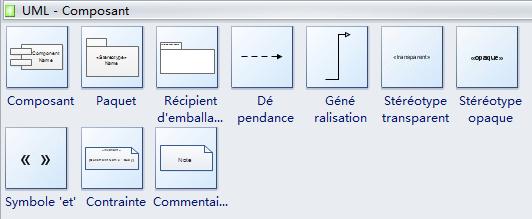 Symboles de diagramme de composants - UML